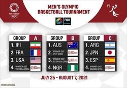 همگروهی ایران و آمریکا در المپیک توکیو